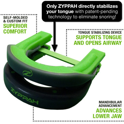 how zyppah rx anti snoring mouthpiece works