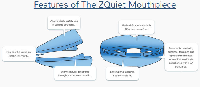 zquiet mouthpiece features